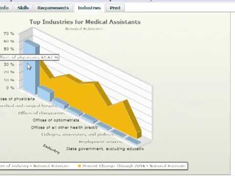 Industry Listings Tab