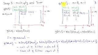 2-Dimensional Discrete-Space Signal Processing