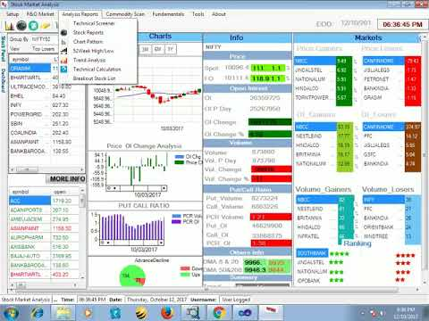 #13Oct Nifty Target Analysis with Market trend and Buy Sell level analysis for index and stock