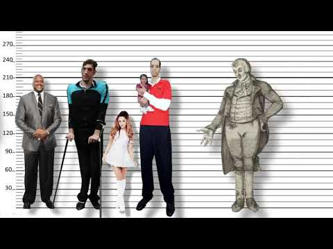 8-feet-about-giants-height-comparison-of-the-tallest-humans
