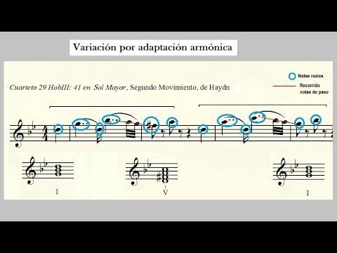 Introducción al análisis (2/4): Análisis temático, melódico y rítmico.