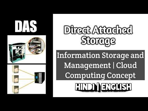 (DAS) Direct Attached Storage | HINDI |