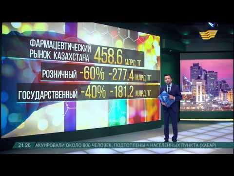 Статистика о рынке фармацевтики в Казахстане