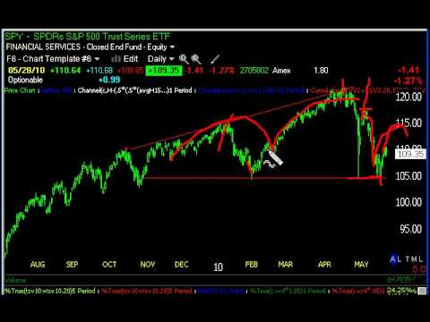 Stock Market Crash and the New Secular Bear Market Part  2