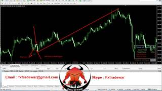 Best 99% Accurate Indicator strategy for long term Traders.mp4