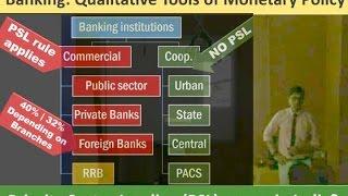 L1/P5: Banking: Qualitative Tools of Monetary Policy thumbnail