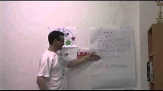 Методика создания микродвижений английской речи.