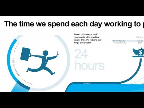 How much should work per day? How many hours or minutes should be the task? - watch lifehack Video