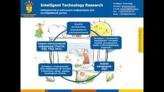 видео Маркетинговые исследования и аналитика