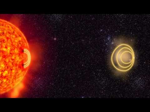 Space Weather and Earth