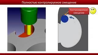 Обучение программированию в модуле Imachining 2D/3D CAM системы SolidCAM Часть 1