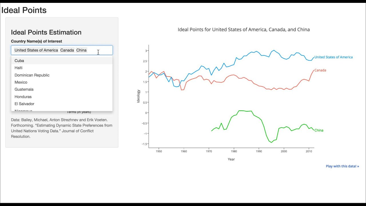 Dashboards in R with Shiny & Plotly