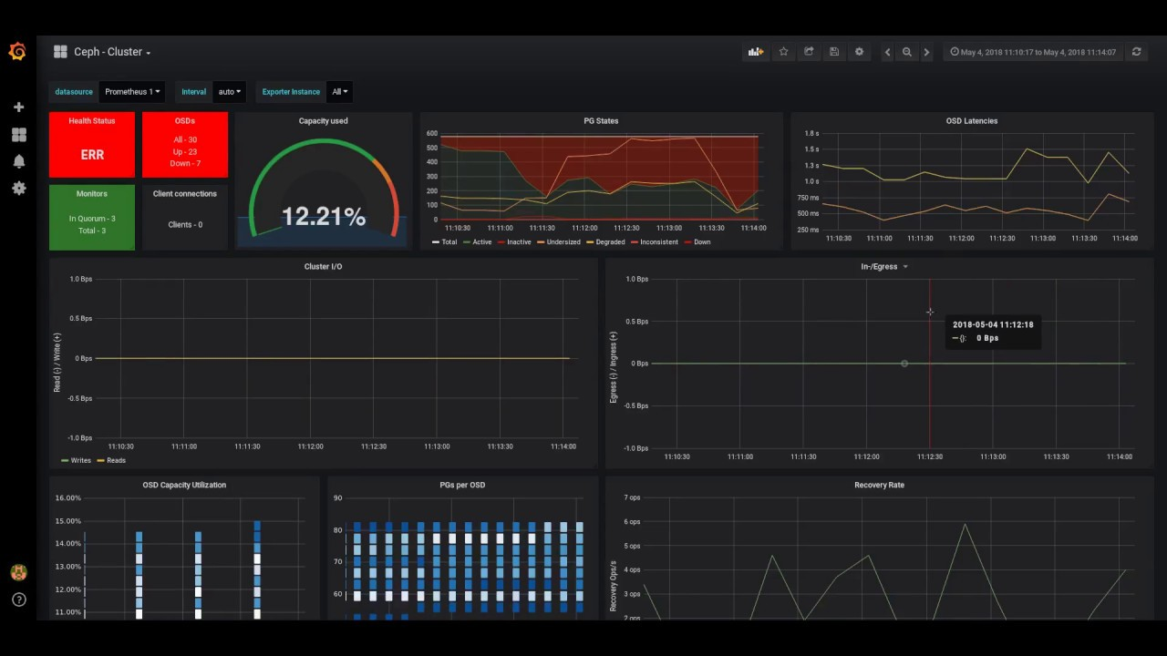 Show and Tell: Grafana cluster dashboard