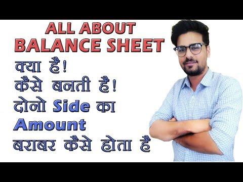 what is balance sheet | balance sheet | balance sheet in hindi