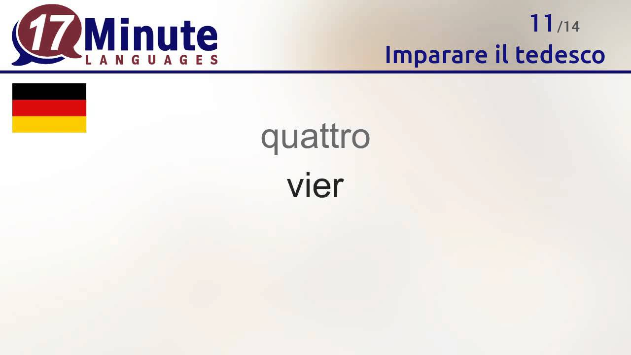 Imparare Il Tedesco Online Corso Di Tedesco Per Italiani