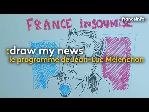 Le programme de Jean-Luc Mélenchon