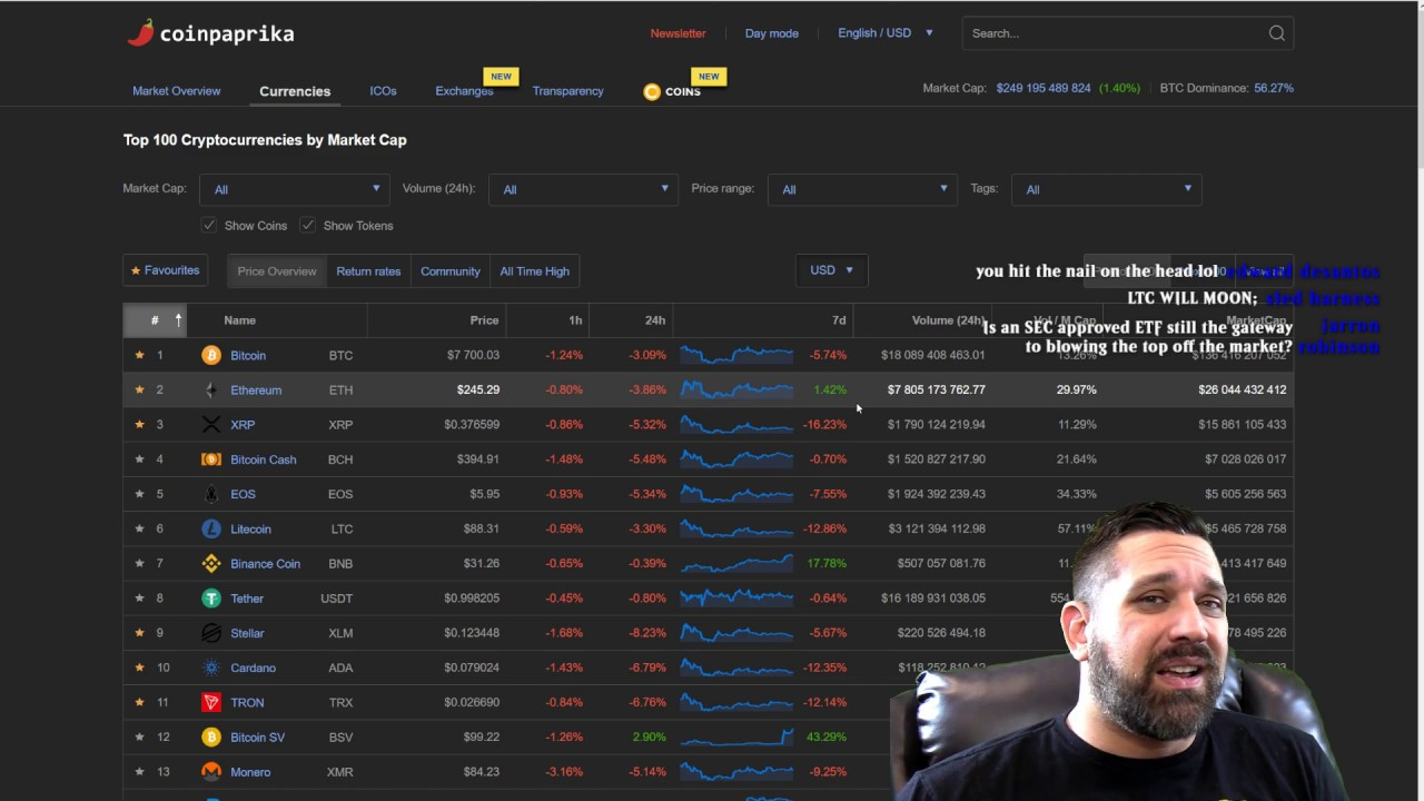 Bitcoin Crashing? Nobody Knows Crap! And Other News