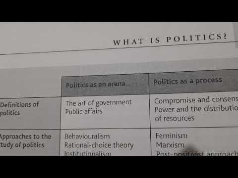 Lesson 1: Politics as An Art of Government (Philippine Politics and Governance)