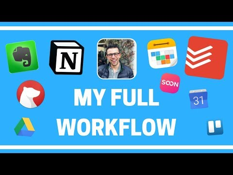 My Full Productivity Workflow inc. Notion + Todoist + Calend