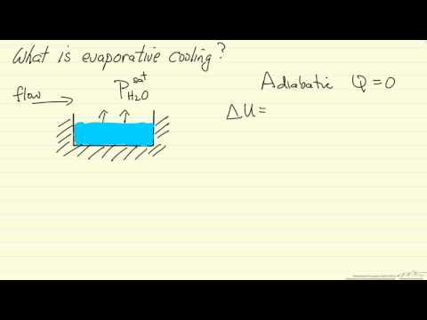 What is Evaporative Cooling?