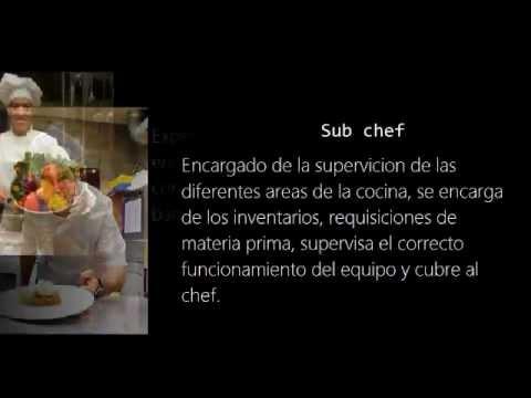 Gastronomia i brigada de cocina youtube - Youtube videos de cocina ...