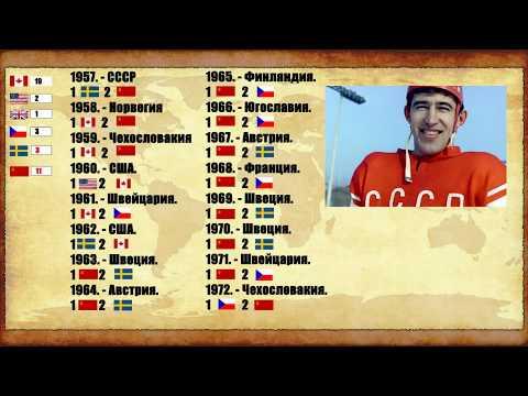 Чемпионат мира по хоккею. Все победители ЧМ по годам. 1920 - 2019.