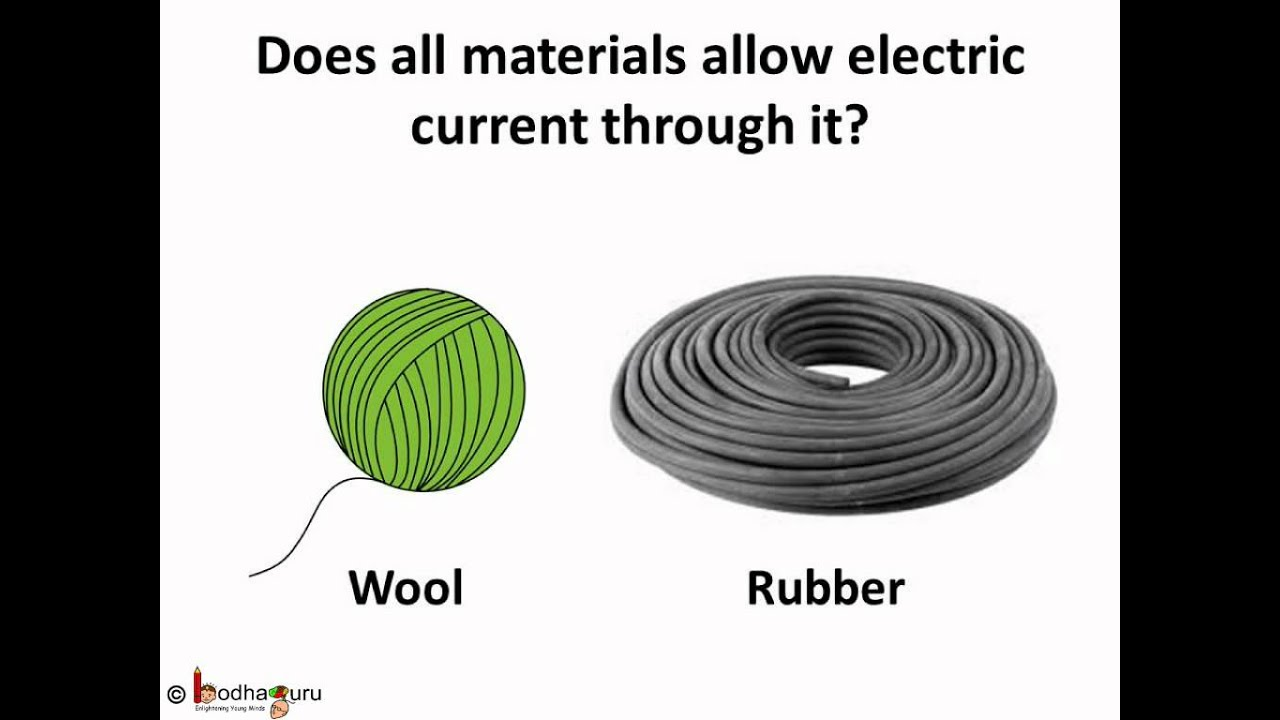 Science Electricity Conductors And Insulators Hindi Youtube