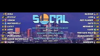 Gambar cover SoCal Project M Power Rankings Sep Oct 2015