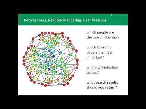 Do You Need a Graph Database? (Online Seminar)