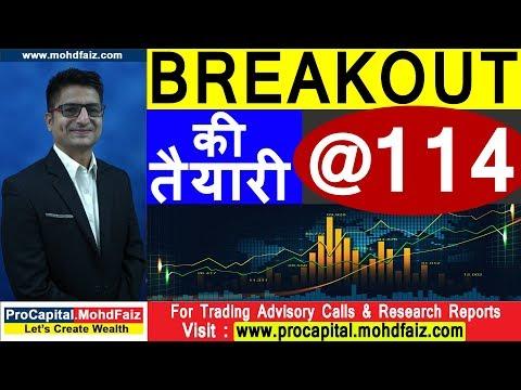 BREAKOUT की तैयारी @ 114 | Latest Share Market Tips | Latest Share Market Videos