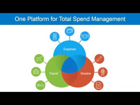 Concur Travel, Expense and Invoice Platform  Managing Spend Whenever and Wherever I