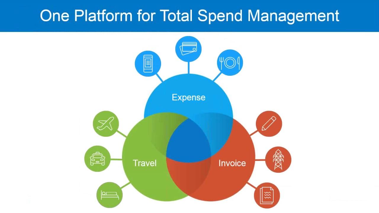 Concur Travel Expense And Invoice Platform Managing Spend Whenever - Invoice platform