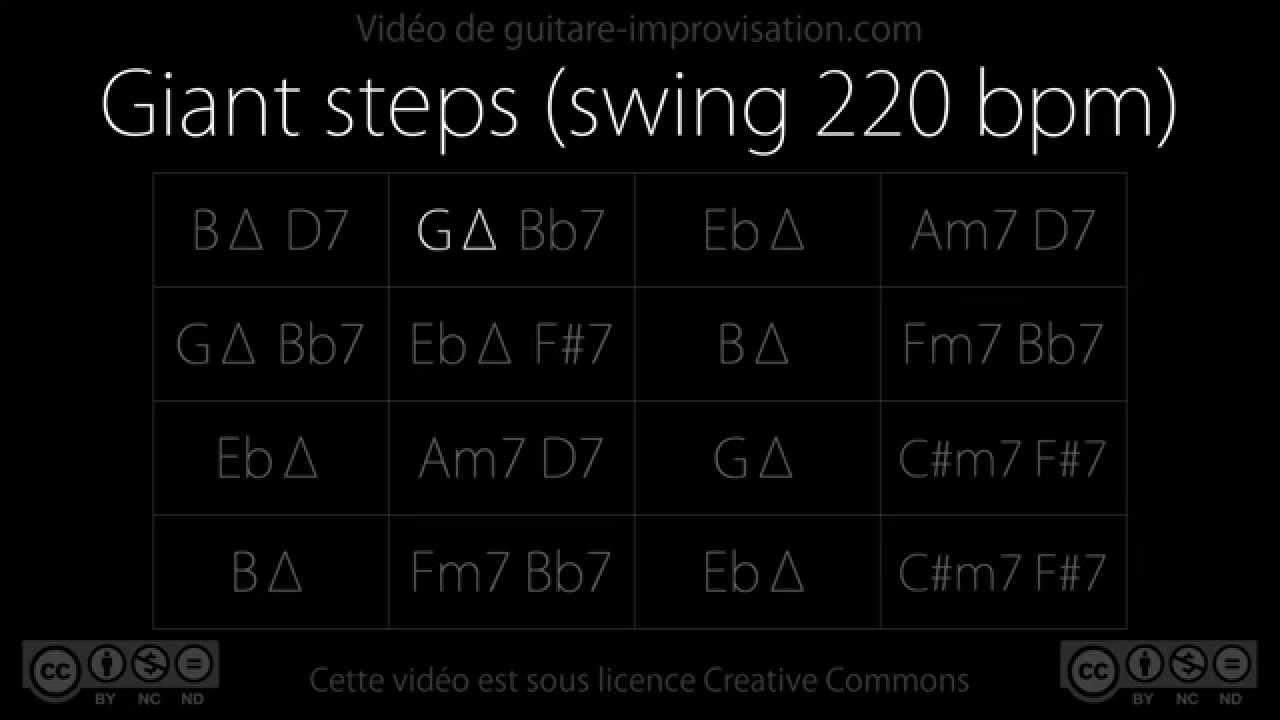 Giant steps : Backing Track (swing 220 bpm)