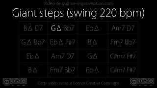 Giant steps : Backing Track (swing 220 bpm)