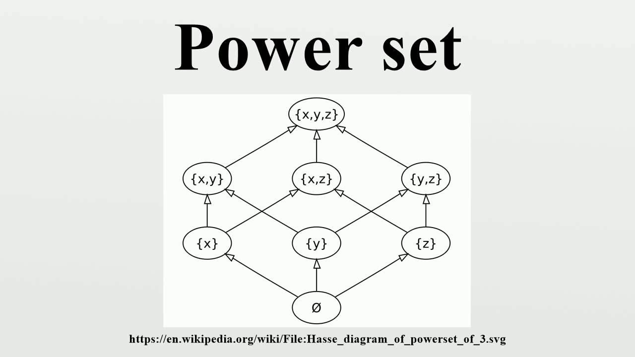 Power Set Youtube