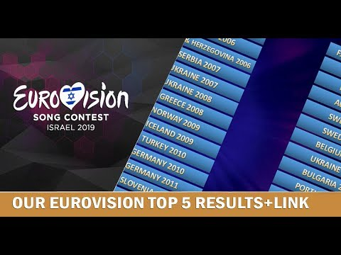 OUR EUROVISION: TOP 5 RESULTS + LINK FOR FULL RESULTS