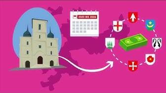 Solothurner Steuervorlage vom 19. Mai 2019 - Darum geht es!