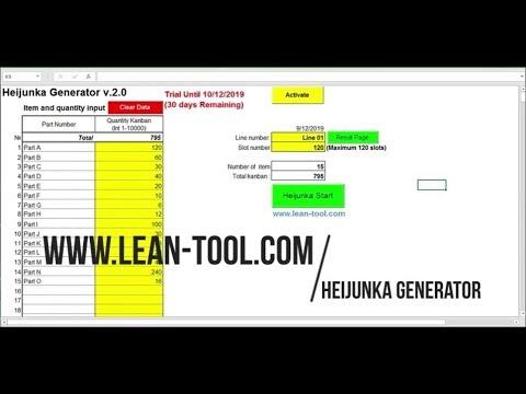 how to create a heijunka