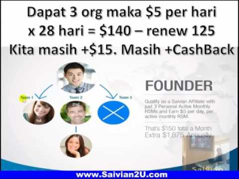 Profil & Marketing Plan SAIVIAN(Bhs Indonesia) - WA.0813.1594.4999  / Telp.081310246699