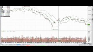 2016 01 11 台灣股市大盤分析