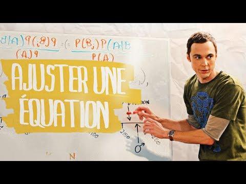 Équilibrer/ajuster Une équation - Physique-Chimie - Tous Niveaux