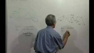 Module 3 - Lecture 2 - Rotary Balancing...