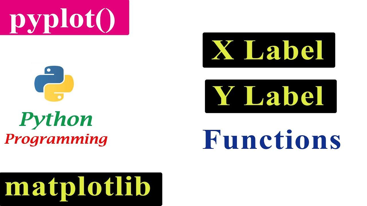 Python Programming Tutorials - Setting The Label To The Axis | Matplotlib