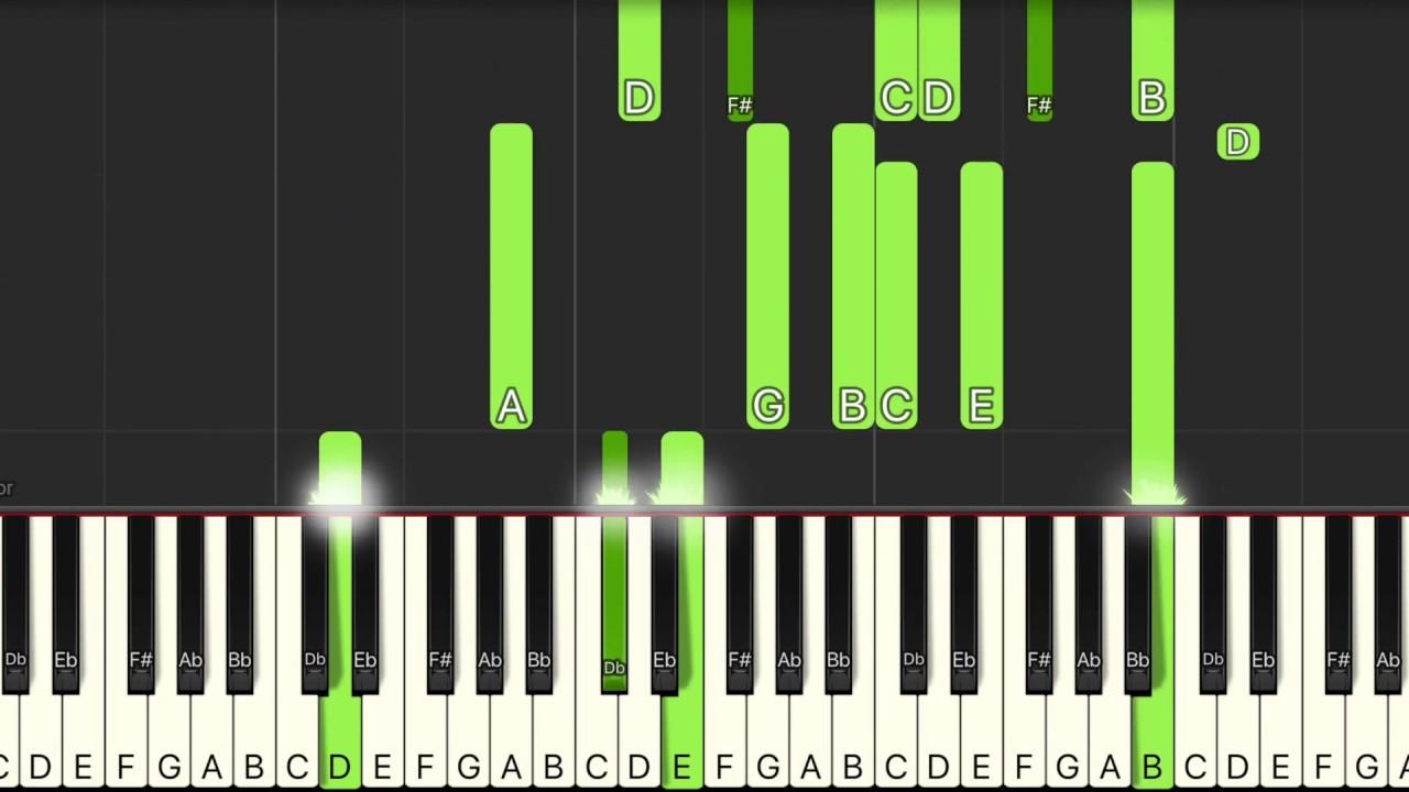 Lofi Piano Sample (Tutorial)