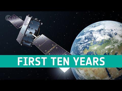 Galileo: the first ten years