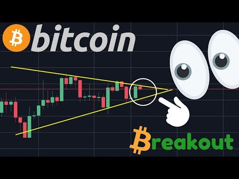 BIG BITCOIN BREAKOUT NOW FROM THIS TRIANGLE!!!! TARGET & MORE!!