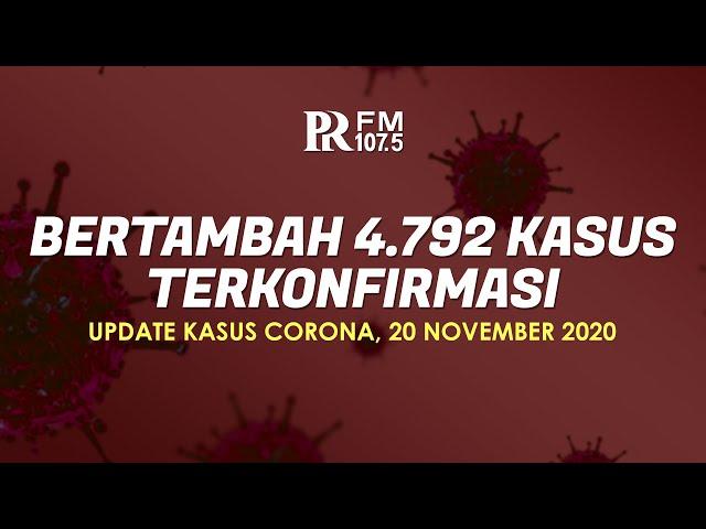 Update Kasus Corona di Indonesia 20 November 2020, Bertambah 4.792 Kasus Terkonfirmasi