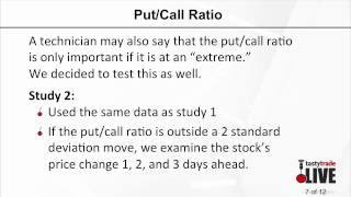 Does the Put/Call Ratio Predict Market Behavior | What Else Ya Got