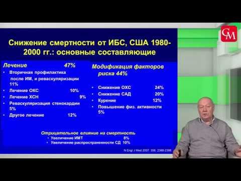 «Лечение стабильной ИБС: рекомендации и данные доказательной медицины»