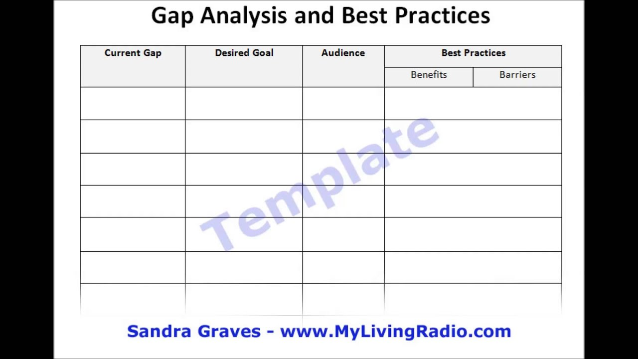 Gap analysis and best practices video tutorial by sandra graves gap analysis and best practices video tutorial by sandra graves youtube friedricerecipe Image collections